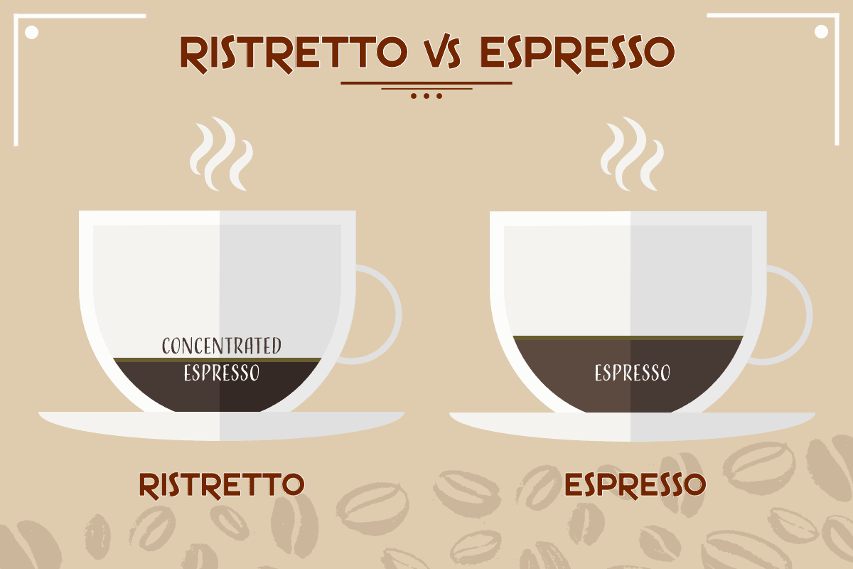 ristretto vs espresso
