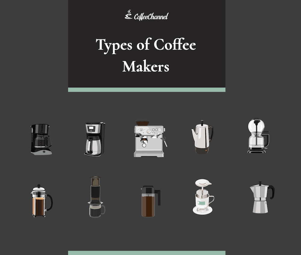Types of Coffee Makers Coffee-Channel