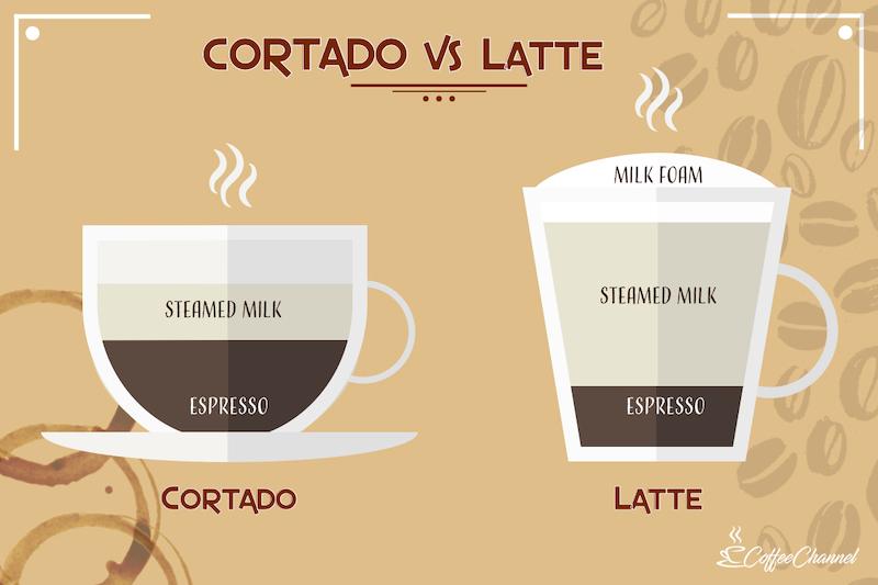 cortado vs latte