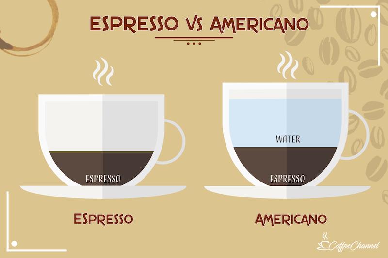espresso vs americano
