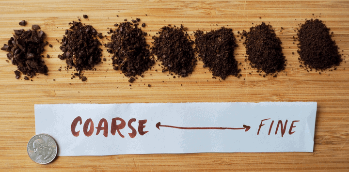 Coarse to Fine Coffee Grind Size
