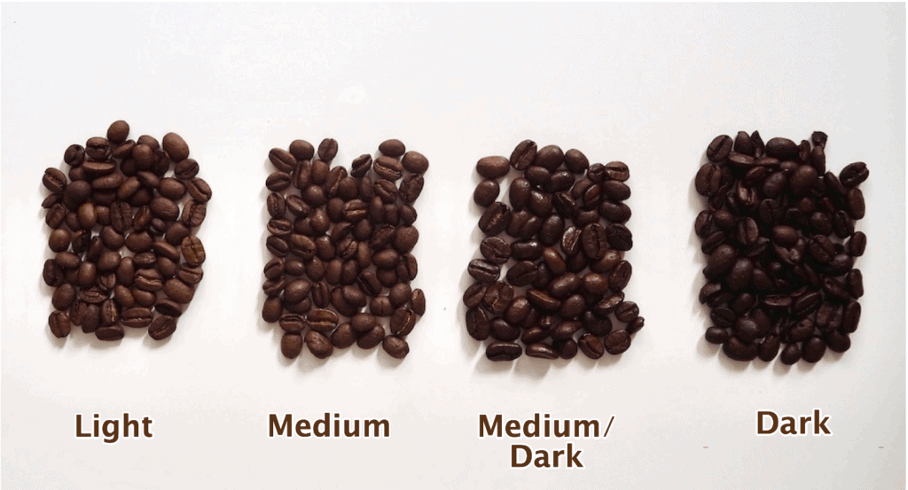 4 Types of Coffee Roasts
