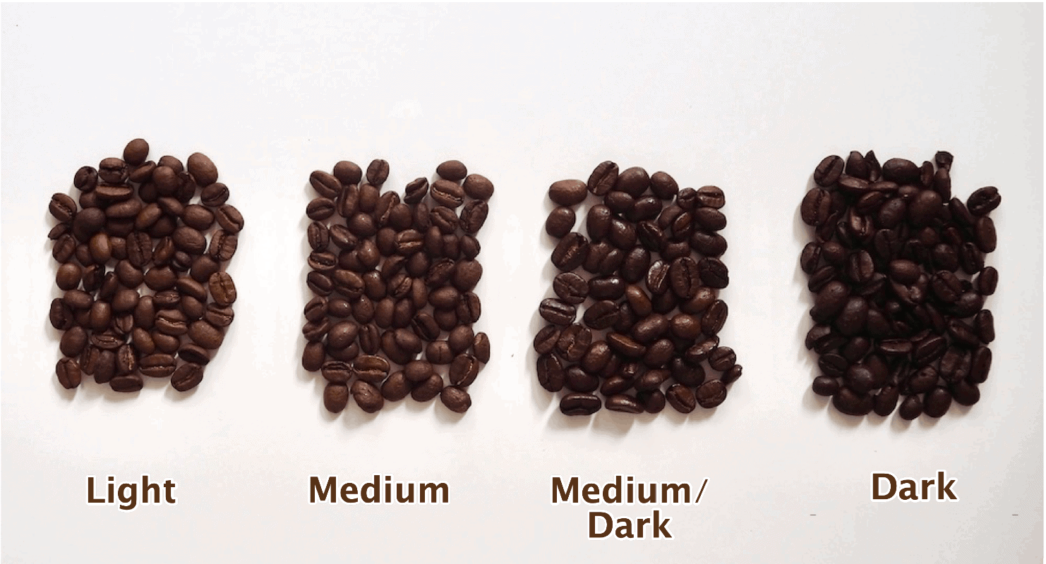 The 4 Types of Coffee Roasts