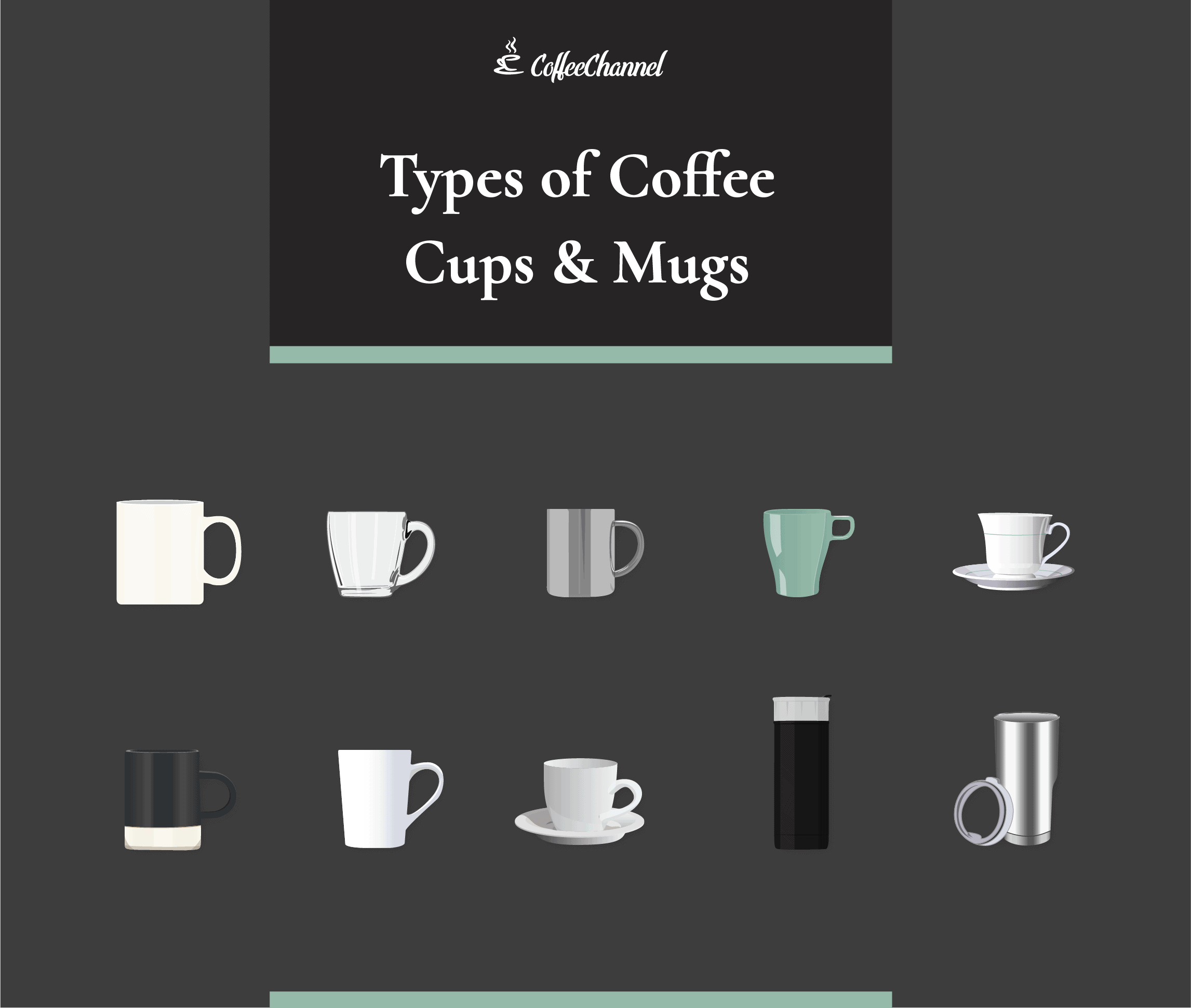 Types of coffee cup header